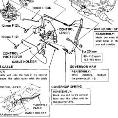 Honda 6 5 Hp Engine Parts Diagram 2001 Ford Ranger Fuse Panel Briggs And Stratton Carburetor Linkage Wiring
