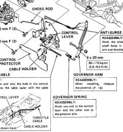 governor spring diagram wiring diagrams 135202 governor spring diagram 3 hp briggs governor diagram wiring schematic [ 1280 x 987 Pixel ]