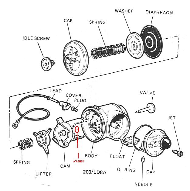 2 Cycle Carburetor Parts Diagram, 2, Free Engine Image For