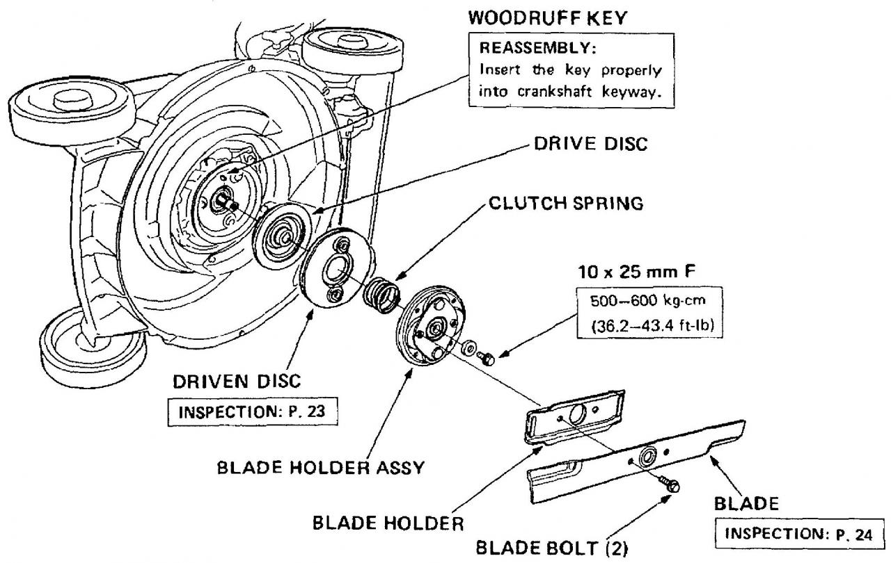 honda lawn mower engine diagram 2002 mazda tribute schematic get free image about
