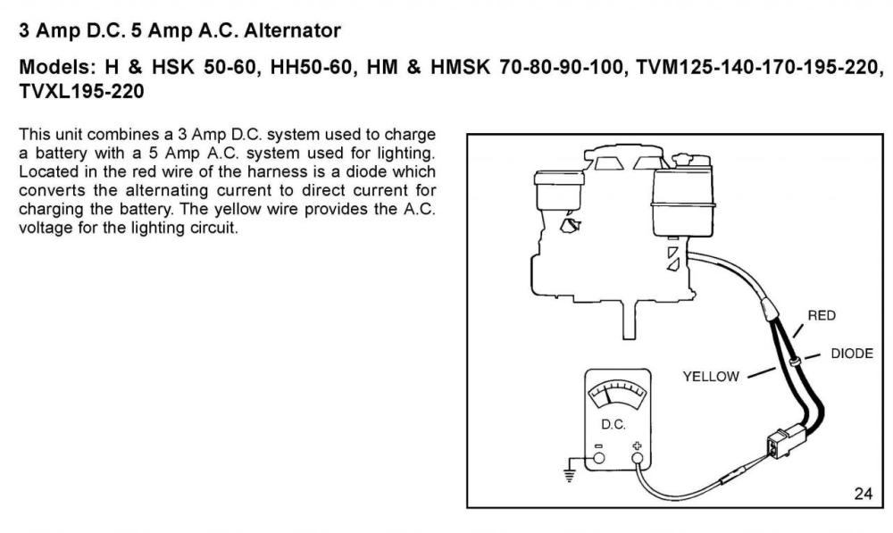 medium resolution of 11 hp briggs and stratton wiring diagram wiring library rh 99 bloxhuette de briggs and stratton wiring guide briggs and stratton ignition kill switch wiring
