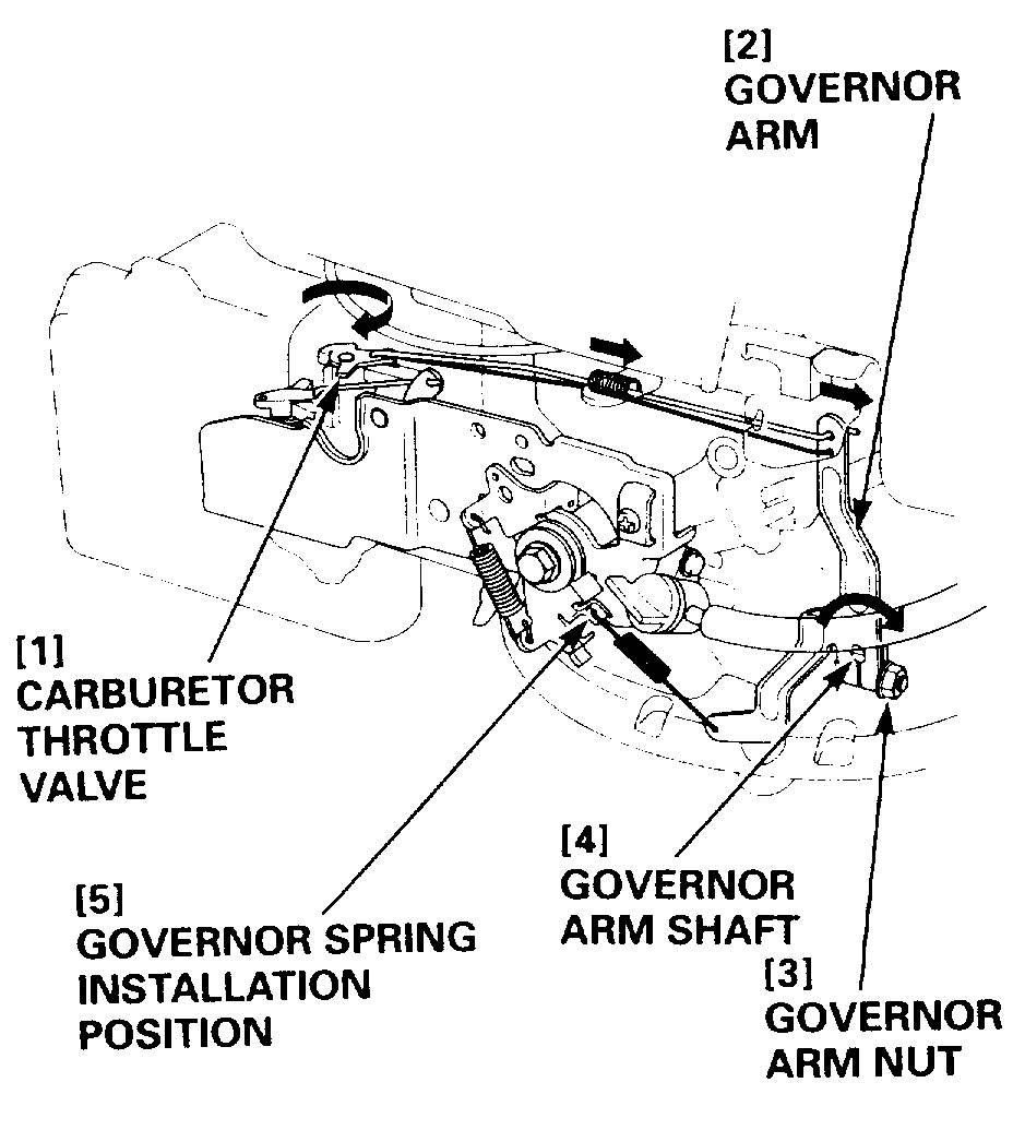 Lawn Mower Governor Diagram, Lawn, Free Engine Image For