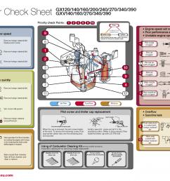 yerf dog engine diagram [ 1280 x 906 Pixel ]