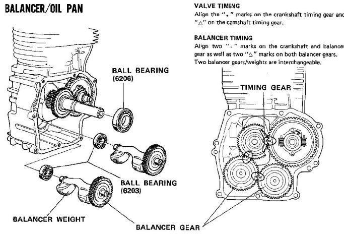 Honda Gxv160 Parts Diagram. Honda. Auto Wiring Diagram