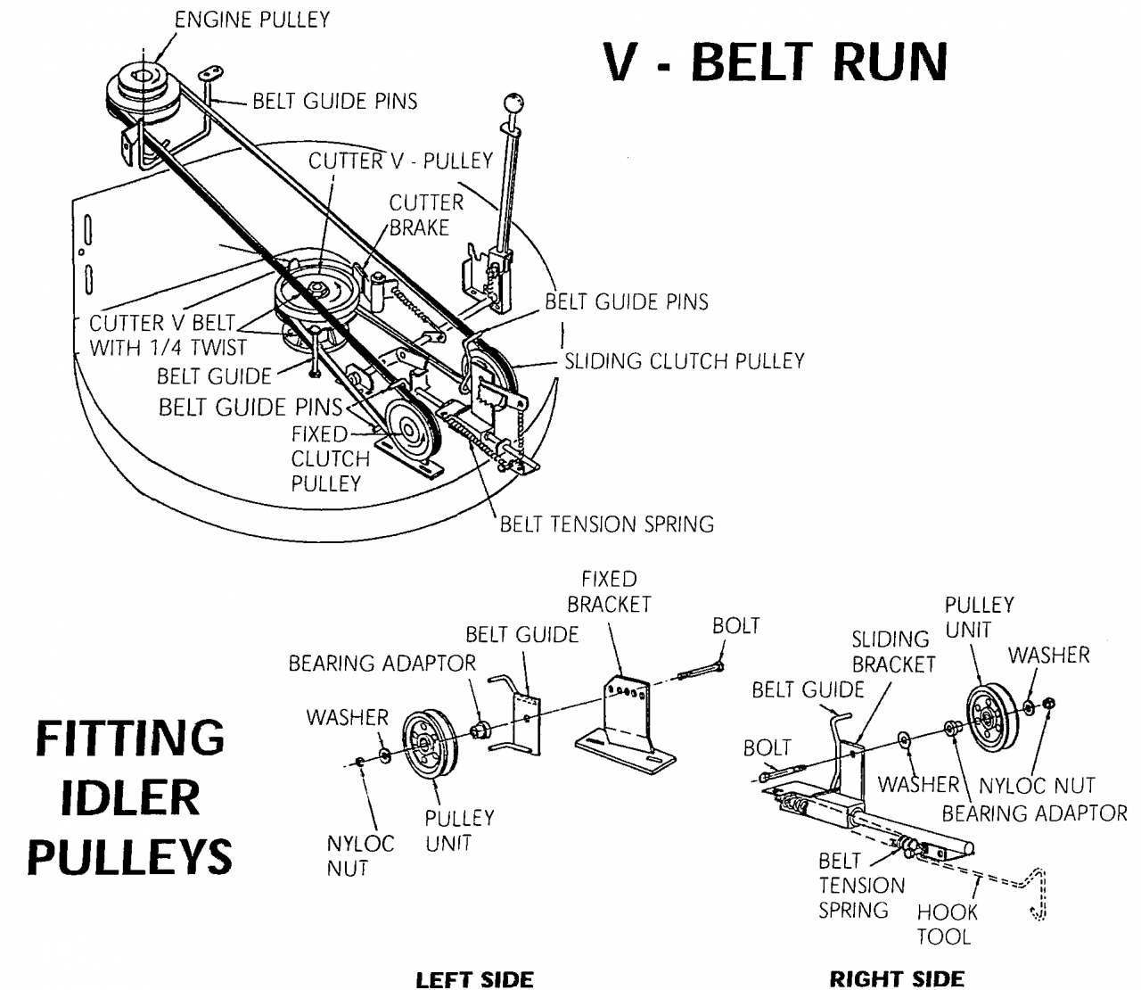 Honda Cl360 Wiring Diagram. Honda. Auto Wiring Diagram