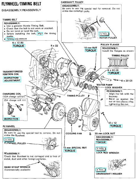 Honda Atc Engine Diagram Auto Wiring. Honda. Auto Wiring