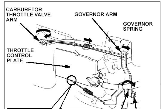honda engine gcv160 carburetor diagram wiring for ac unit thermostat mower - outdoorking repair forum