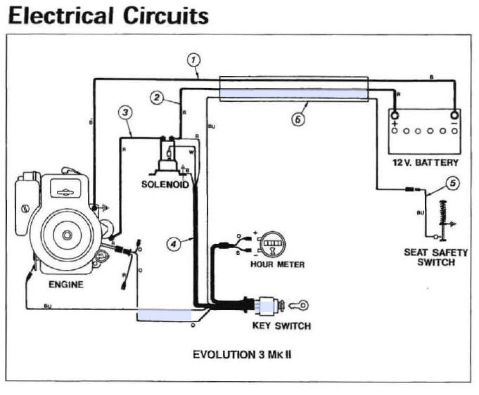 Secret Diagram: Tell a Wiring diagram briggs stratton engine