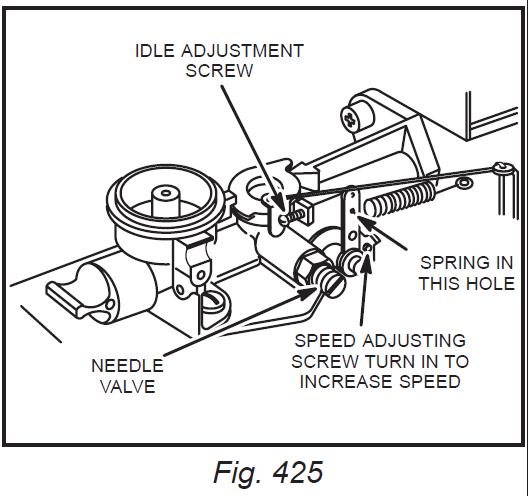 briggs and stratton 6 hp carburetor diagram badland winch solenoid wiring throttle linkage outdoorking repair forum linked image