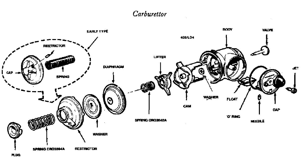 Install Victa Two Stroke Carburetor Diagram
