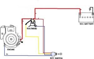 Greenfield MkII Evolution Rideon  Wiring  OutdoorKing