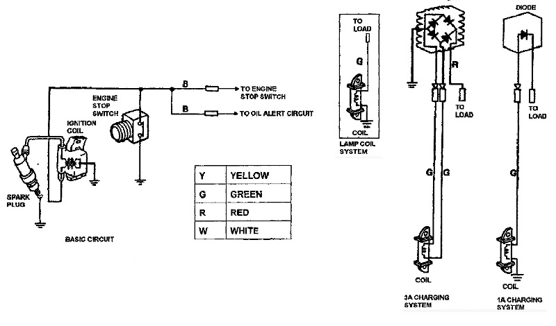 Briggs And Stratton Coil Wiring Diagram Likewise Ford Coil