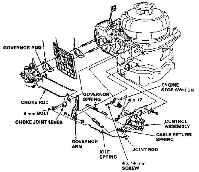 [DIAGRAM] Honda Gxv390 Wiring Diagram FULL Version HD