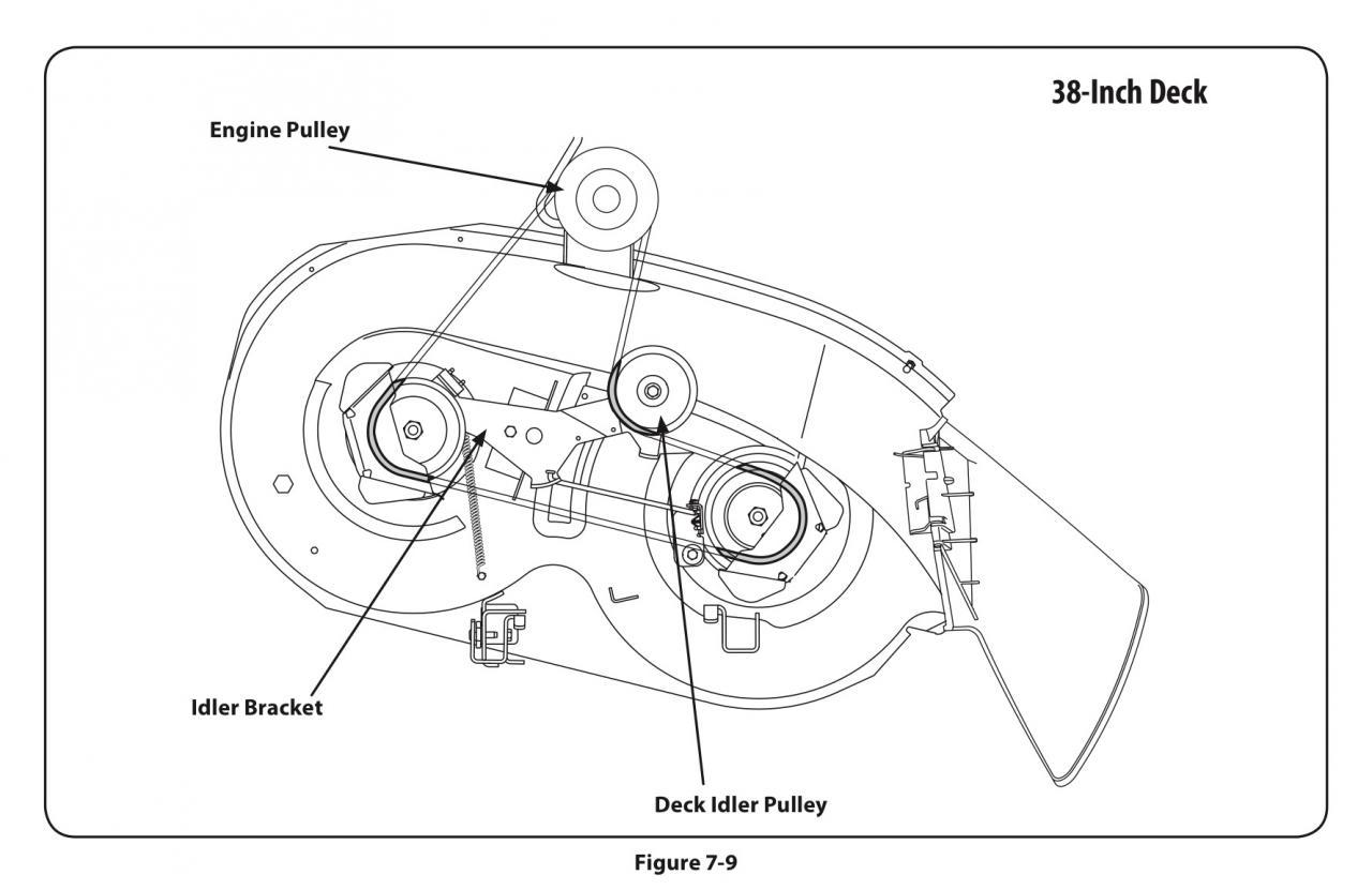 MTD Rover Raider 1438 cutter deck belt tension