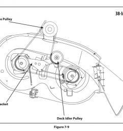 48 mower deck belt diagram besides drive belt diagram mtd lawn mower diagram besides mtd 46 inch mower deck belt diagram on mtd 38 mower [ 1280 x 831 Pixel ]