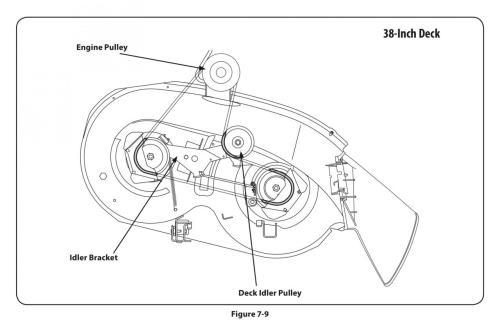 small resolution of 48 mower deck belt diagram besides drive belt diagram mtd lawn mower diagram besides mtd 46 inch mower deck belt diagram on mtd 38 mower