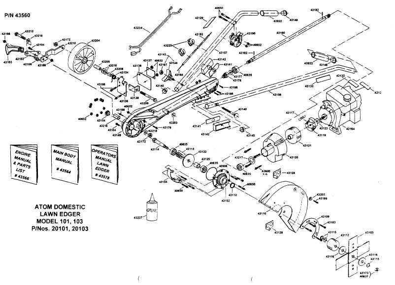 Atom 101, 103 & 104 Edger Frame Parts List