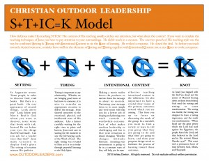 outdoor ministry curriculum
