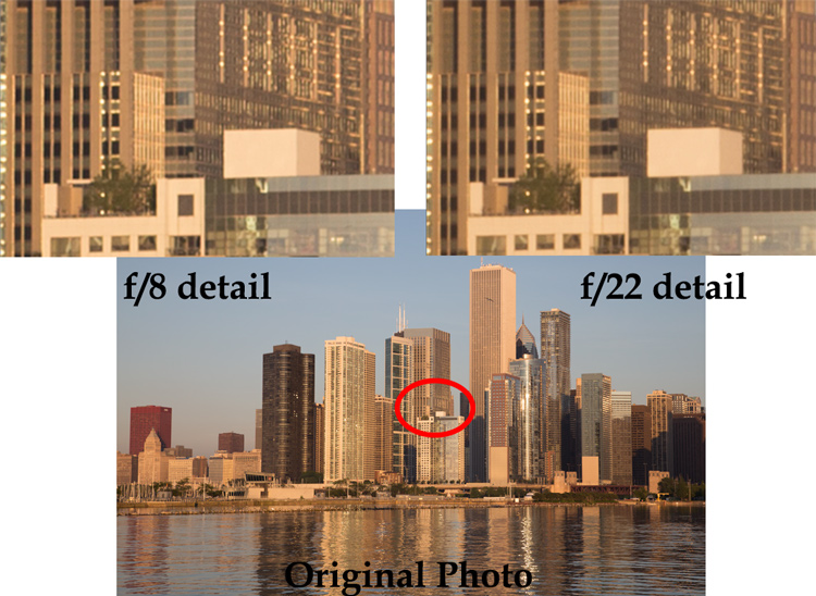 Diffraction example showing detail of images shot at f/8 and f/22