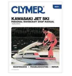 clymer kawasaki jet ski 1976 1991 general information lubrication maintenance outdoorshopping [ 1000 x 1000 Pixel ]
