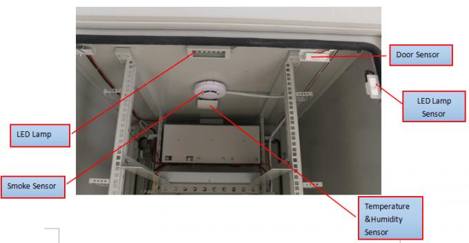 Optical Smoke Detector Wiring On Duct Smoke Detector Wiring Diagram