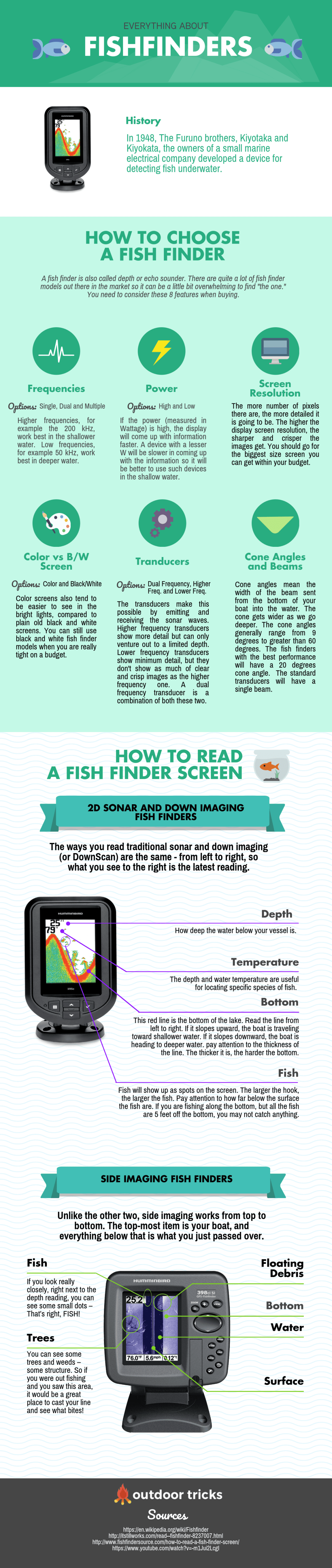 best-fish-finder-for-your-money-infographic