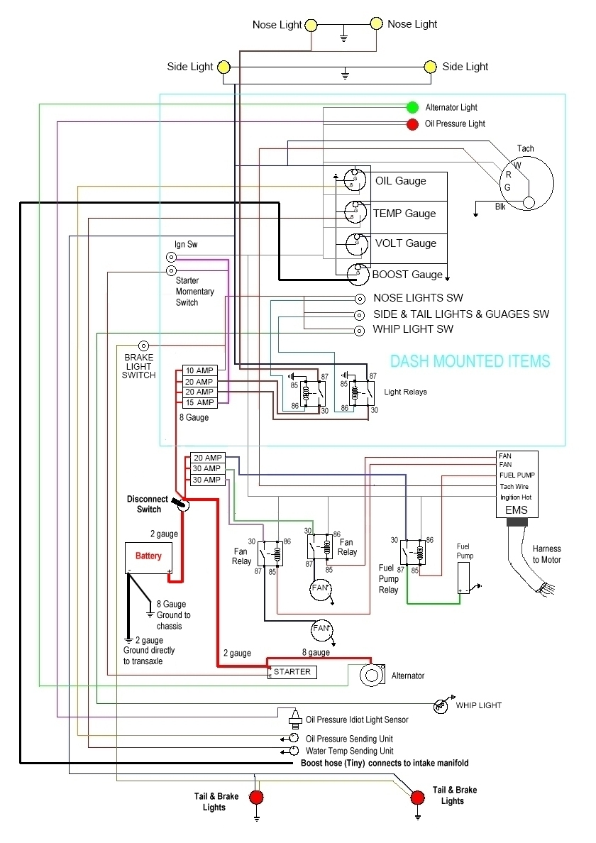 hight resolution of wiring 101 sand rail wiring diagram for motor