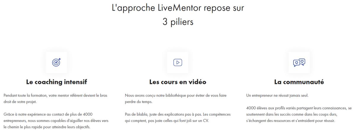 LiveMentor : Les 3 piliers
