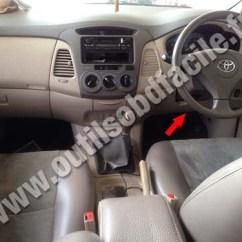 Grand New Kijang Innova V 2015 Keunggulan Avanza Obd2 Connector Location In Toyota 2004 Rhd Outils Dashboard