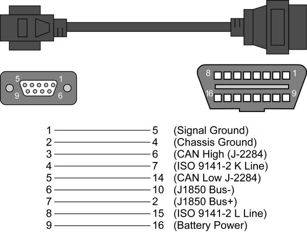 vga cable wiring diagram 15 pin 1982 kz1000 interfaces de diagnostic auto elm327 obd2 - outils obd facile