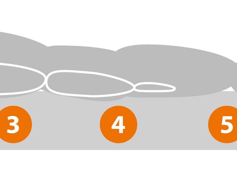 Materasso Easy 3000 a molle sette zone differenziate