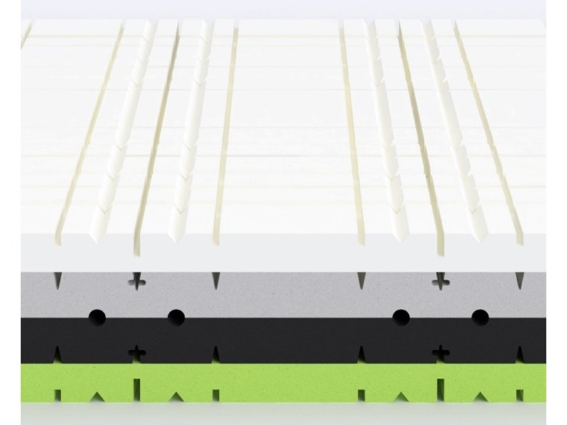 Materassi Morfeus - Idee per la casa e l\'interior design ...