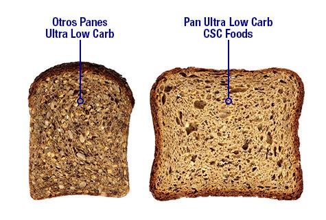 Otros panes ultra low carb vs pan ultra low carb CSC Foods