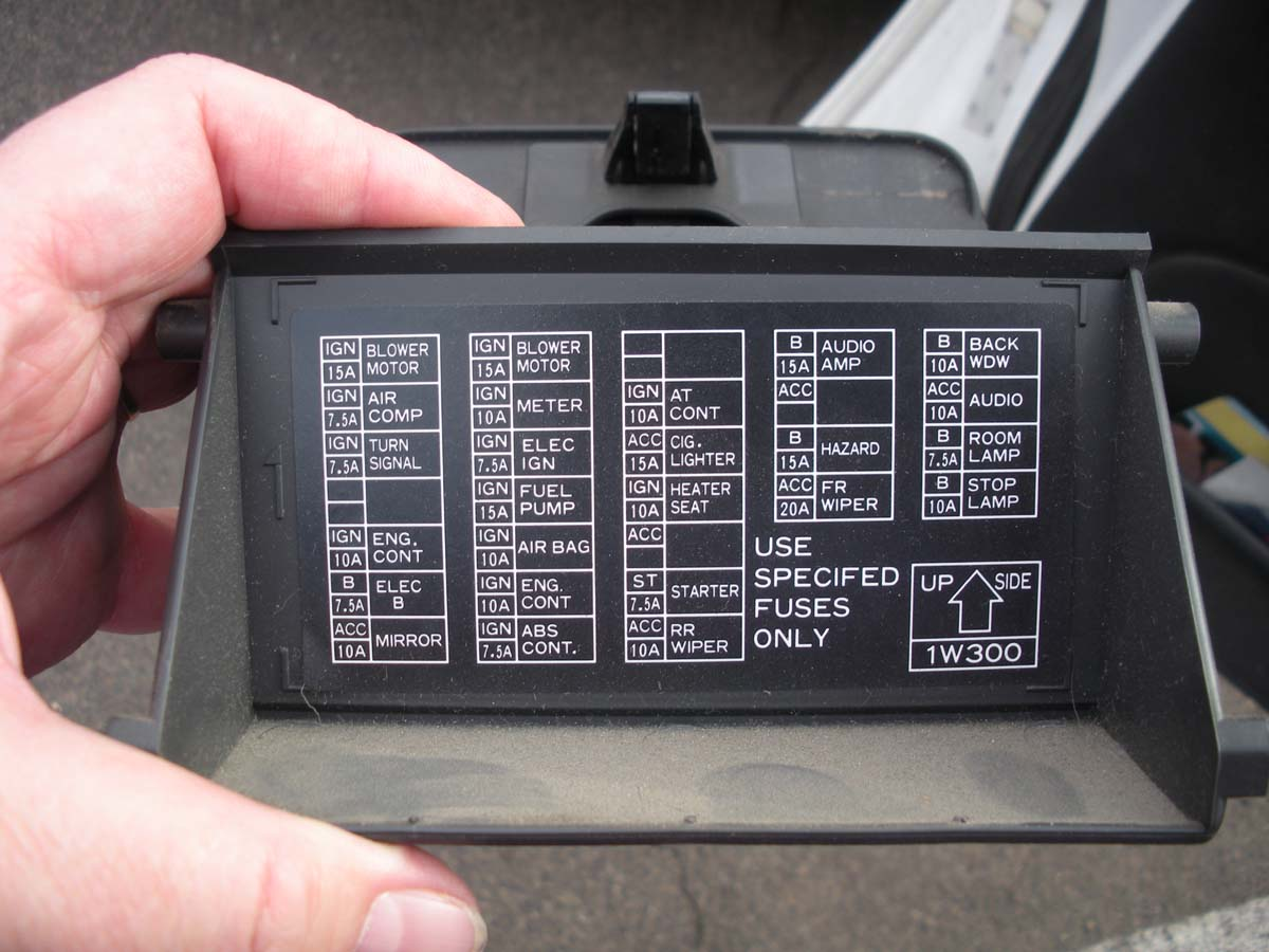 Nissan Fuse Box Cover