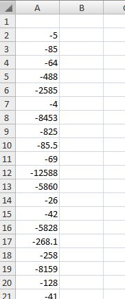 How to change '+' numbers to '-' numbers in Excel