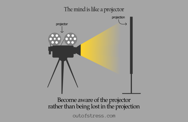 Image Result For Can You Use A Projector On A Wall
