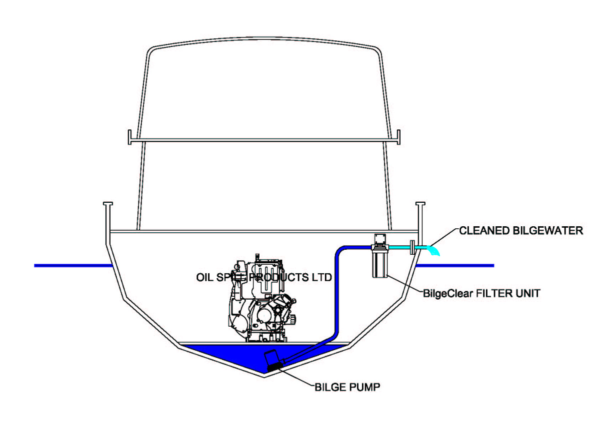 Diagram Of Septic System Pump With A Lift