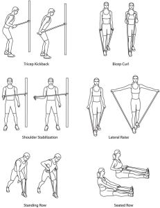 Elastic Bands Exercises