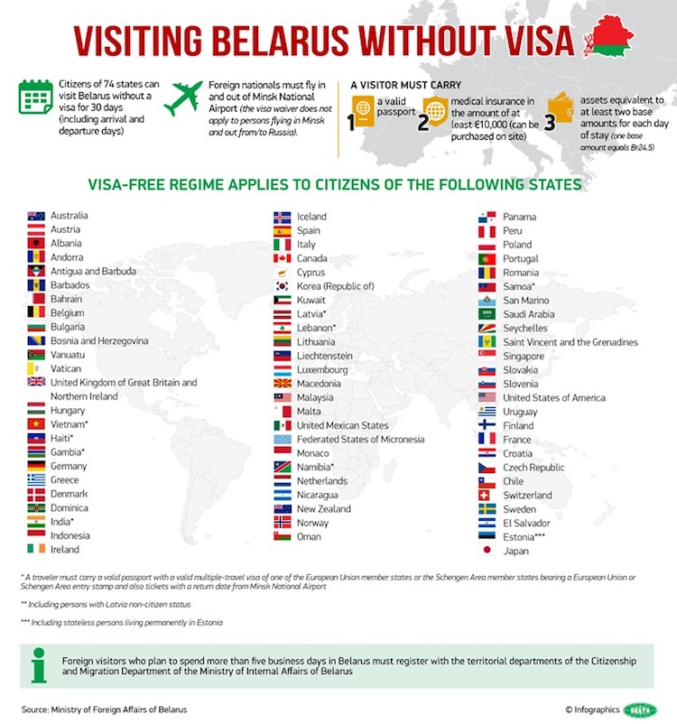 List of Countries with 30 days Visa Free Belarus