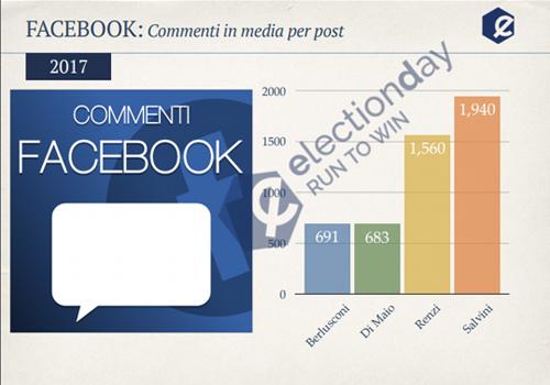 facebook_commenti_post