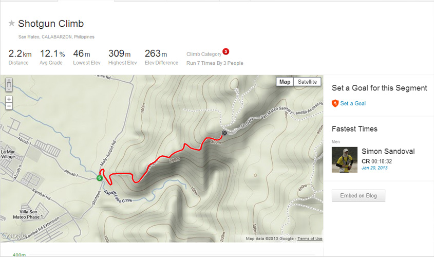 Simon Sandoval on Strava