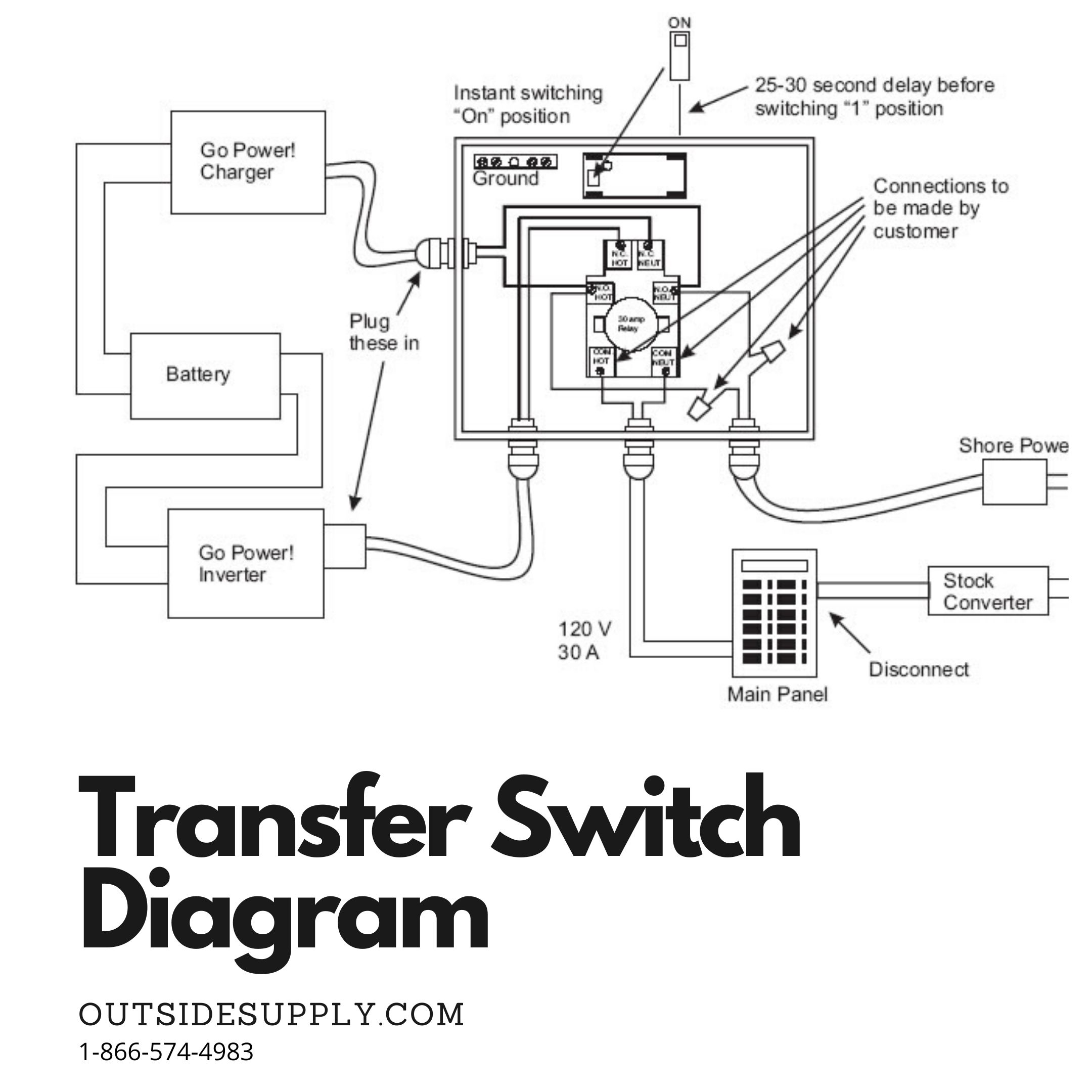 transfer switch wiring diagram hyundai excel rv schematic go power 30 amp automatic