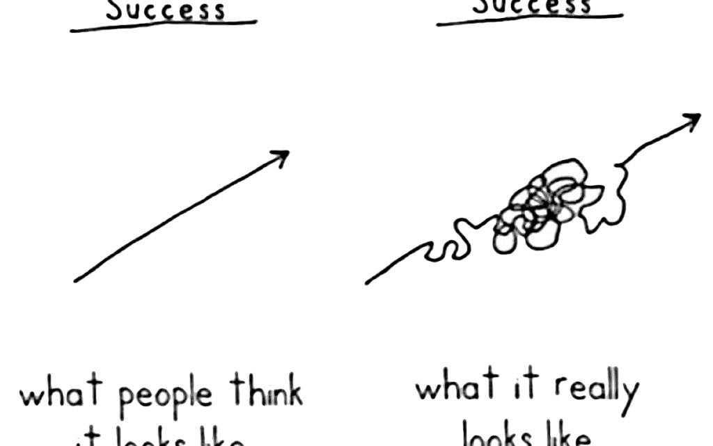 The path to success – a straight or squiggly line?