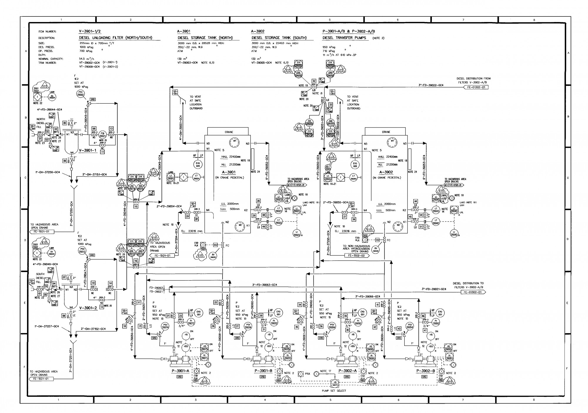 piping and instrumentation diagram redline