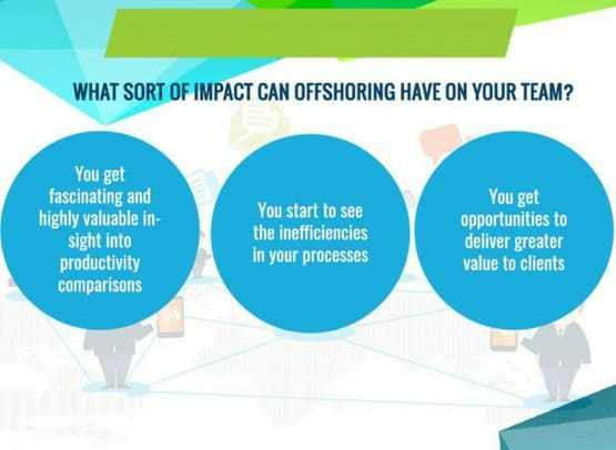 Accounting Outsourcing Enables Redeployment of Staff