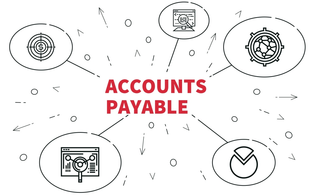 Strategies for Optimizing your Accounts Payable System