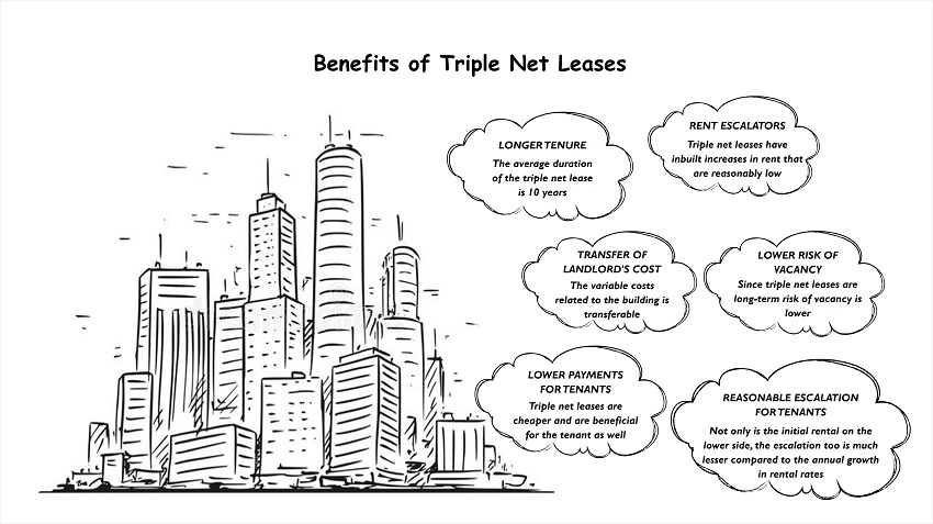 benefits-of-triple-net-leases