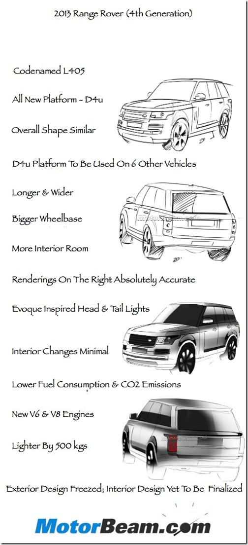 2013_L405_Range_Rover_Infographic[1]