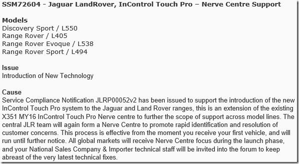 ictp-nerve