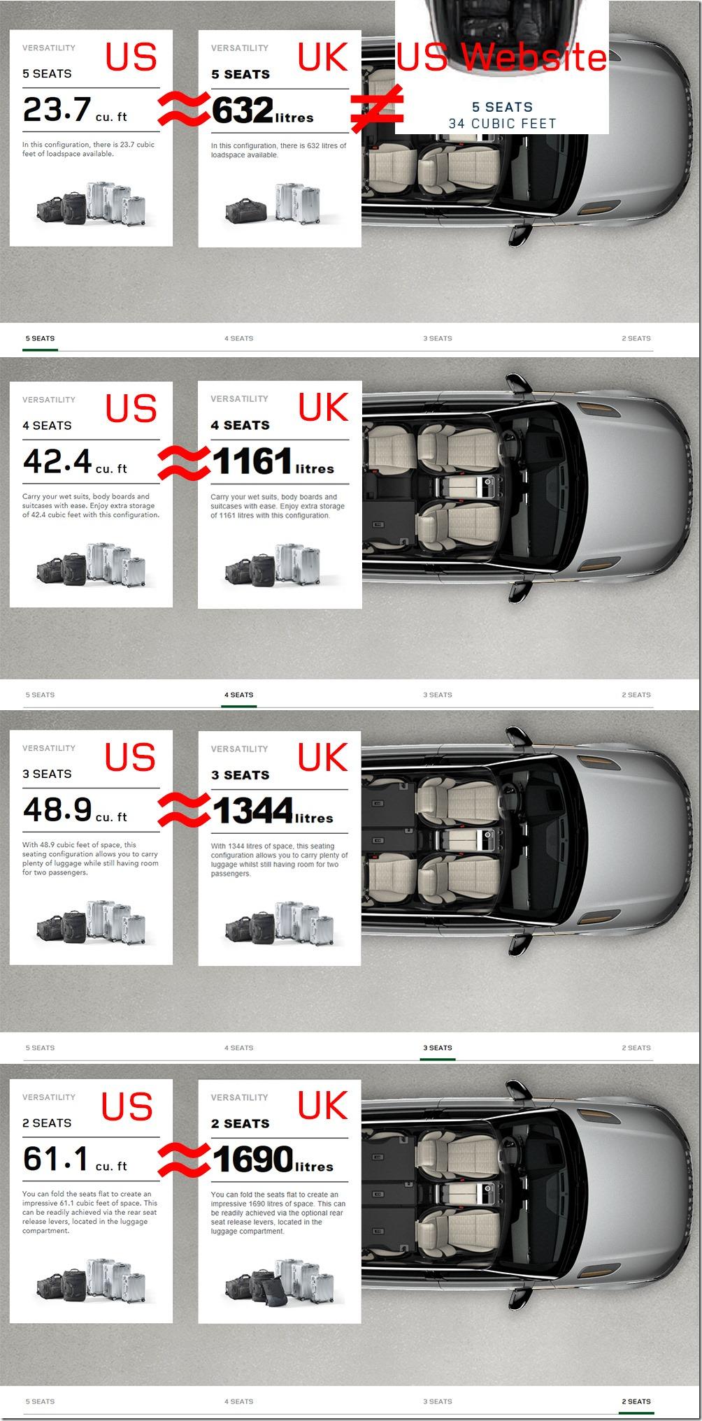 l560-cargo-comparo-us-uk